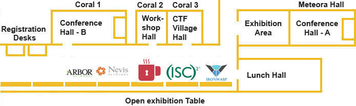 Conference Area Layout